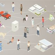 people using IoT devices